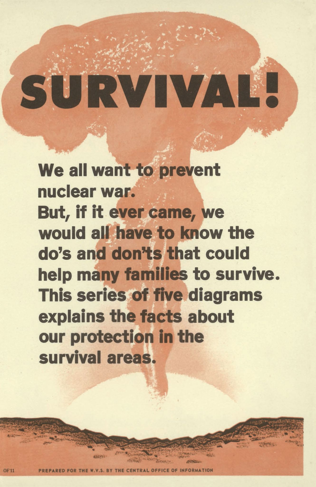 Survival During A Nuclear Attack 1950 S Pamphlet